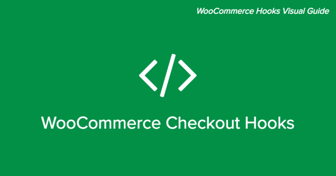 WooCommerce Checkout Hooks