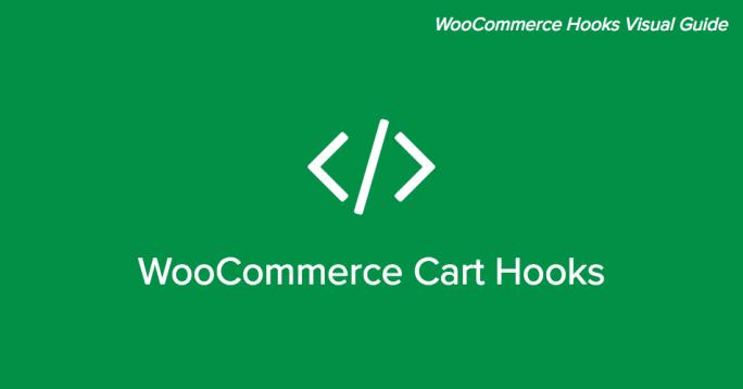 WooCommerce Cart Hooks