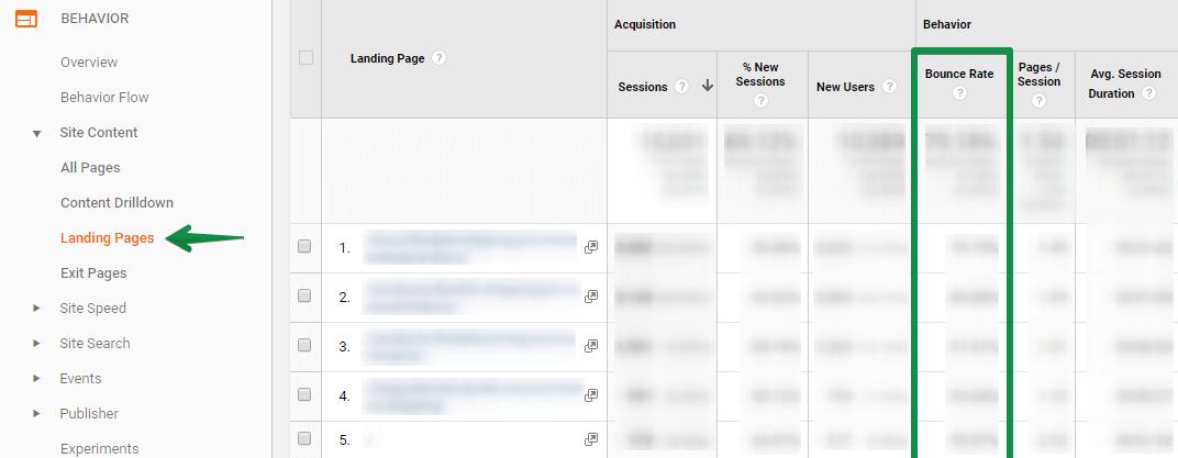 Google Analytics: Landing pages